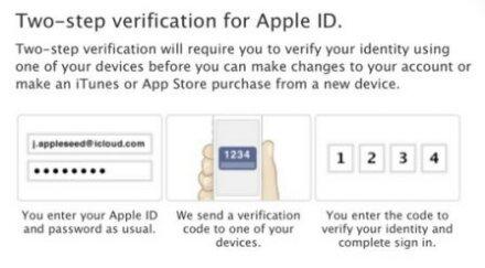 Info Apple vérification en deux étapes